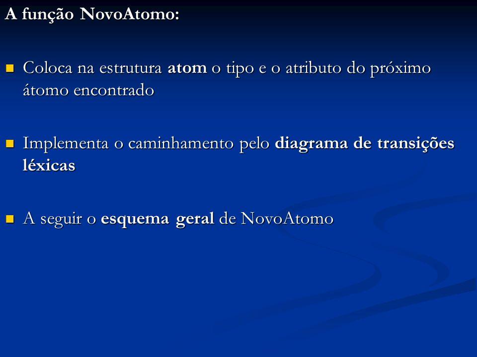 A função NovoAtomo: Coloca na estrutura atom o tipo e o atributo do próximo átomo encontrado.