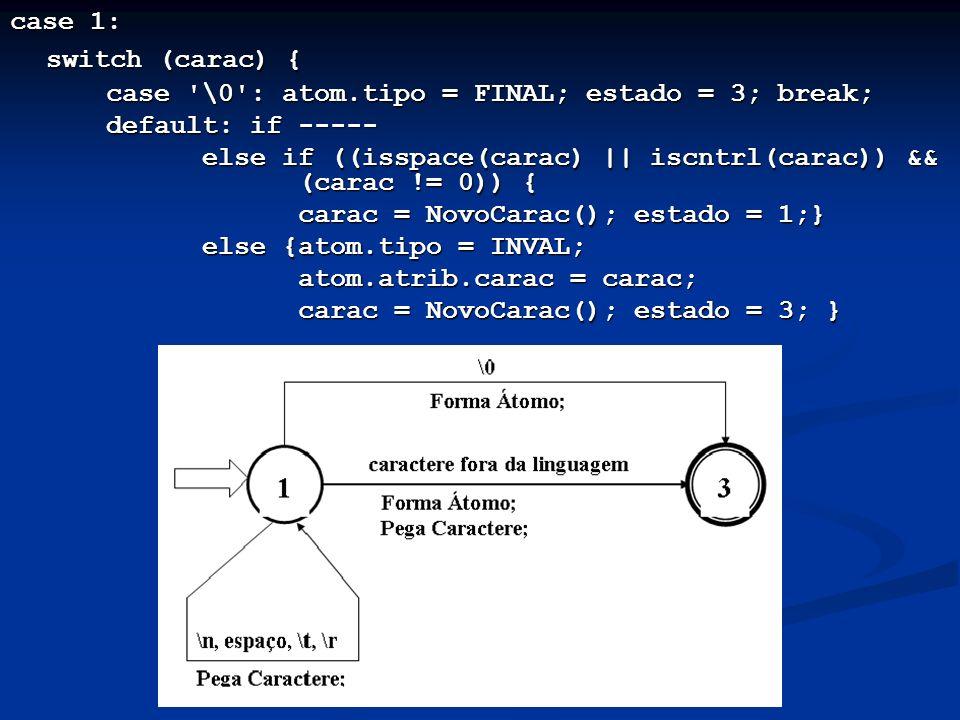 case 1: switch (carac) { case \0 : atom.tipo = FINAL; estado = 3; break; default: if -----