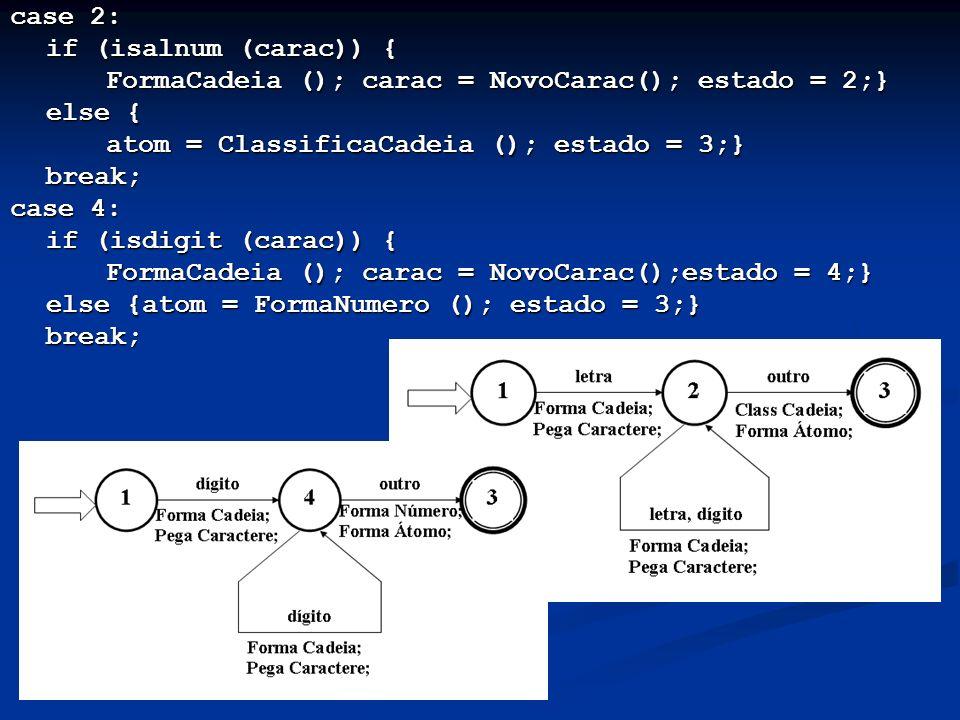 case 2: if (isalnum (carac)) { FormaCadeia (); carac = NovoCarac(); estado = 2;} else { atom = ClassificaCadeia (); estado = 3;}