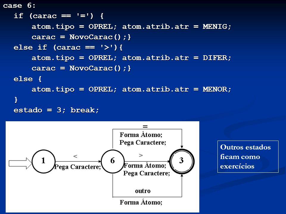 case 6: if (carac == = ) { atom.tipo = OPREL; atom.atrib.atr = MENIG; carac = NovoCarac();} else if (carac == > ){