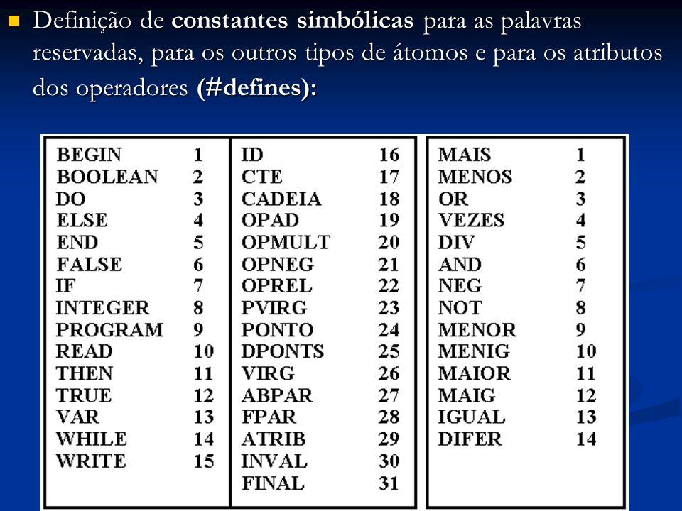 Definição de constantes simbólicas para as palavras reservadas, para os outros tipos de átomos e para os atributos dos operadores (#defines):
