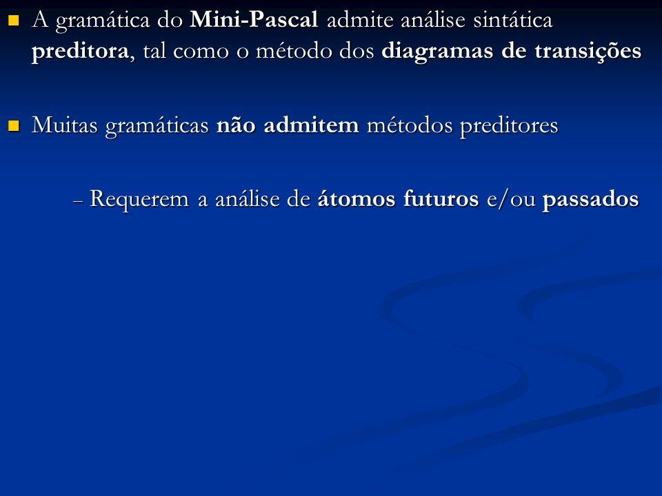 A gramática do Mini-Pascal admite análise sintática preditora, tal como o método dos diagramas de transições