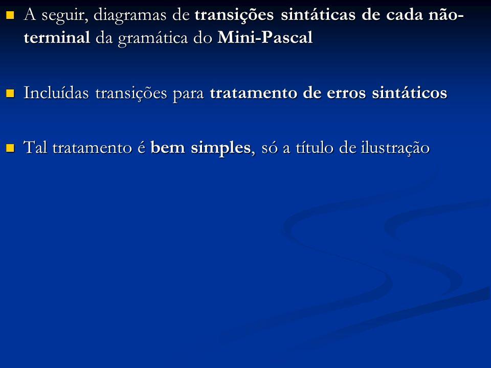 A seguir, diagramas de transições sintáticas de cada não-terminal da gramática do Mini-Pascal
