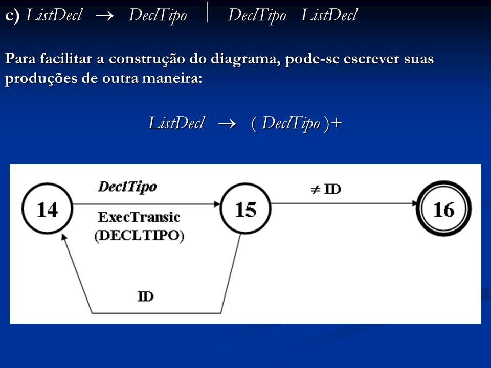 ListDecl  ( DeclTipo )+