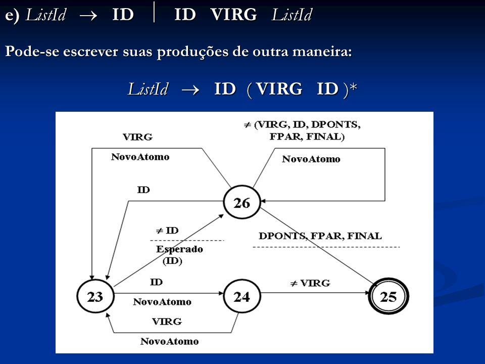 e) ListId  ID  ID VIRG ListId