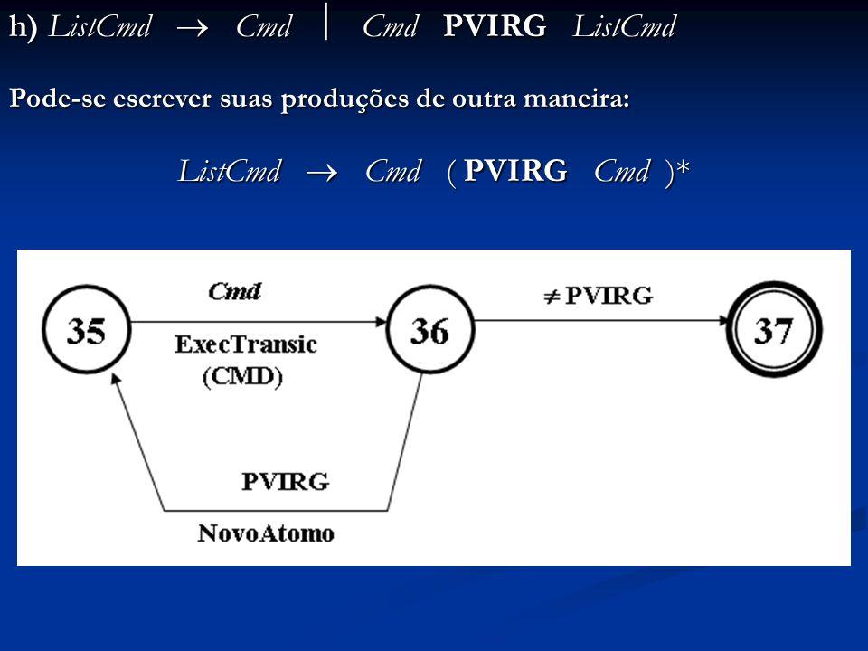 ListCmd  Cmd ( PVIRG Cmd )*