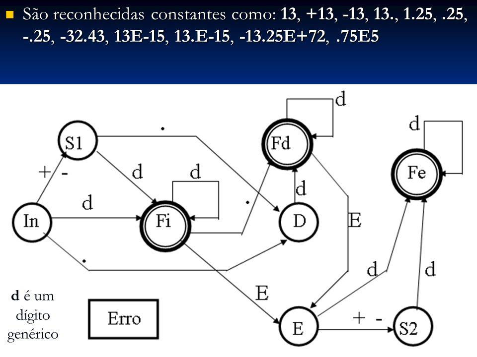 São reconhecidas constantes como: 13, +13, -13, 13. , 1. 25,. 25, -