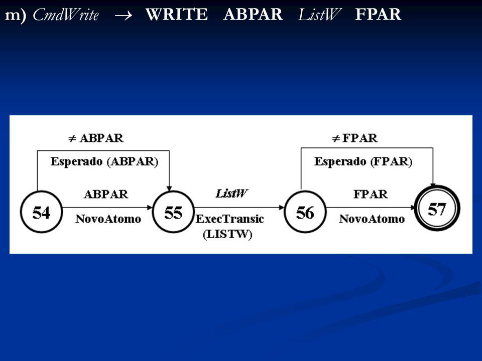 m) CmdWrite  WRITE ABPAR ListW FPAR