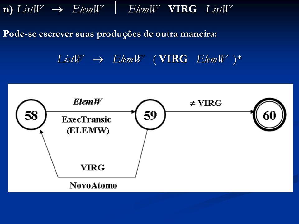 ListW  ElemW ( VIRG ElemW )*