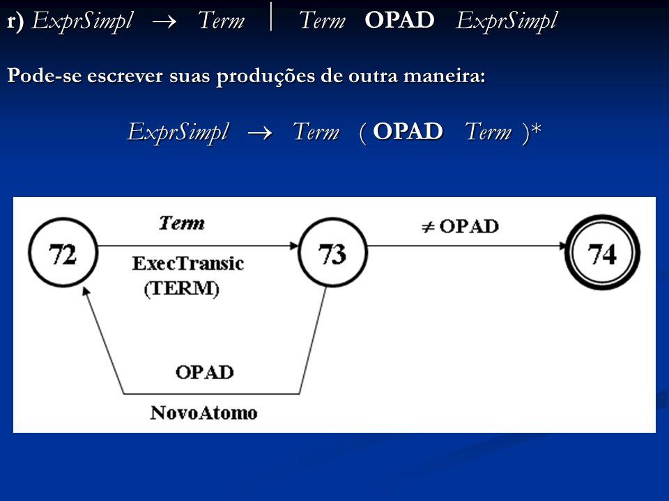 ExprSimpl  Term ( OPAD Term )*