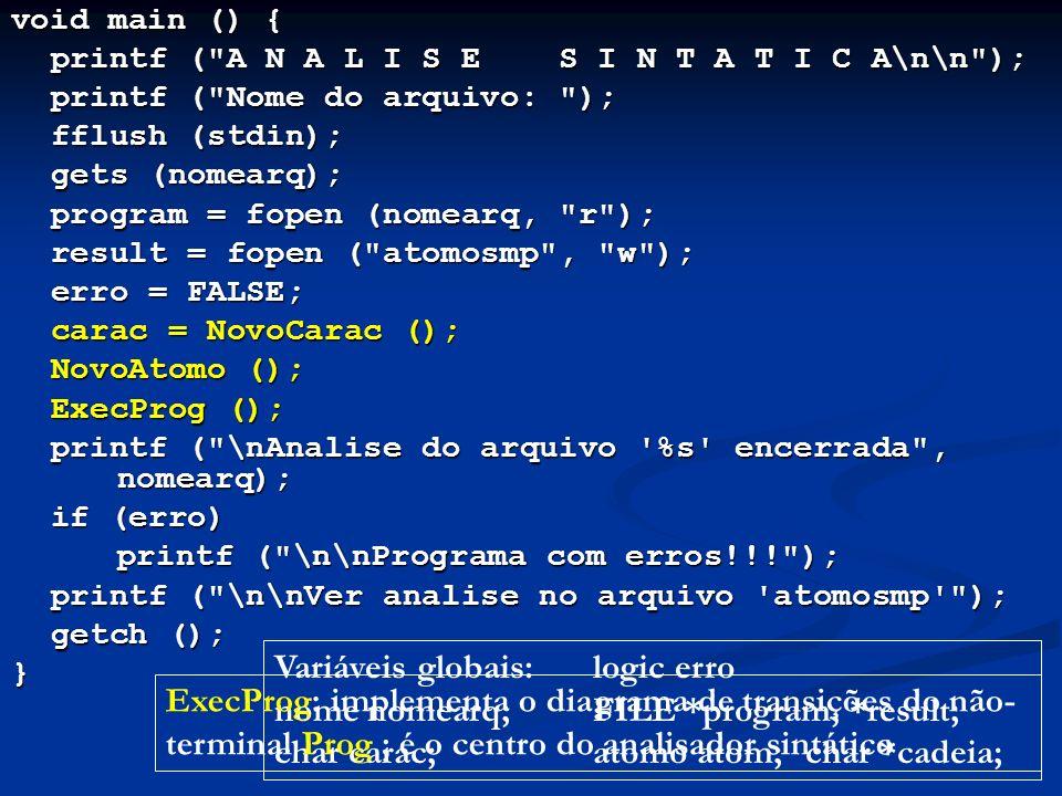 Variáveis globais: logic erro nome nomearq; FILE *program, *result;