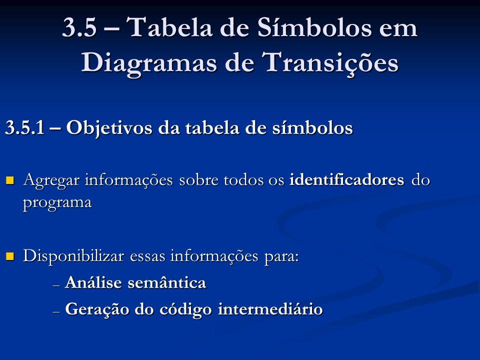 3.5 – Tabela de Símbolos em Diagramas de Transições