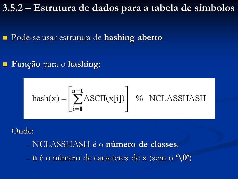 3.5.2 – Estrutura de dados para a tabela de símbolos