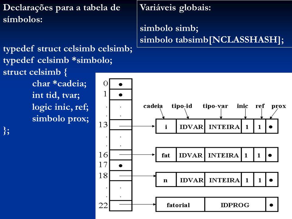Declarações para a tabela de símbolos: