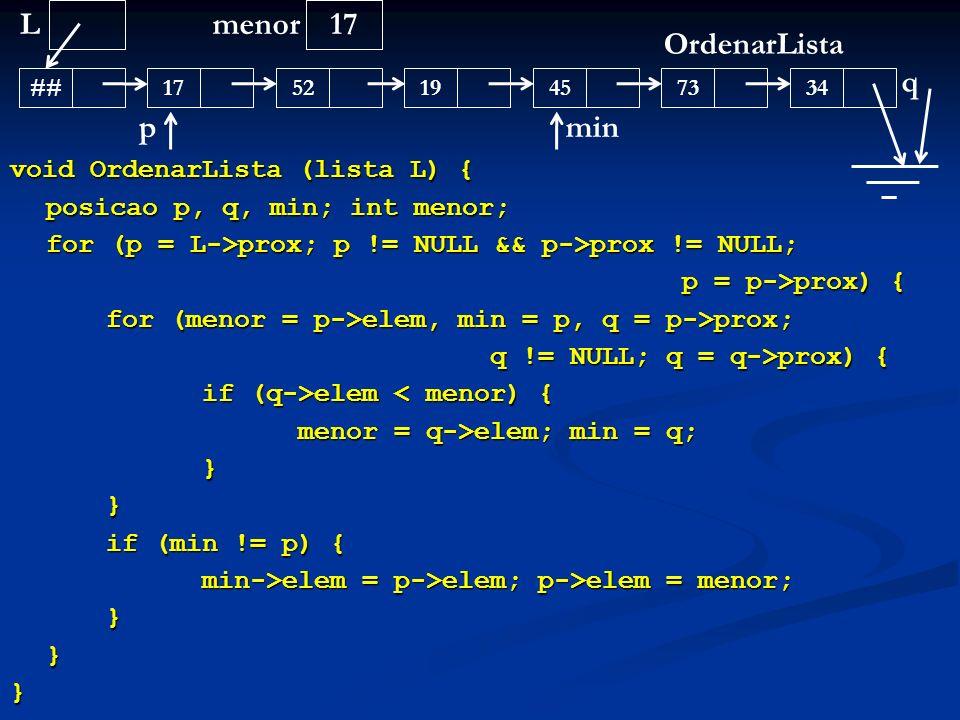 L menor 17 OrdenarLista q p min void OrdenarLista (lista L) {