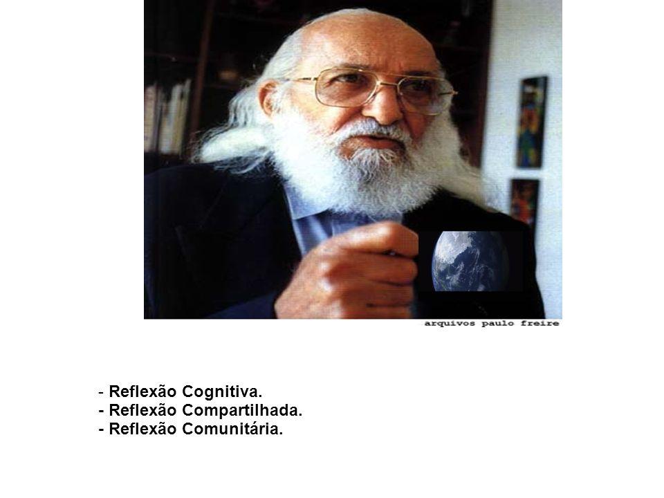 - Reflexão Cognitiva. - Reflexão Compartilhada. - Reflexão Comunitária.