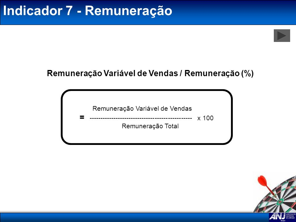 Remuneração Variável de Vendas / Remuneração (%)