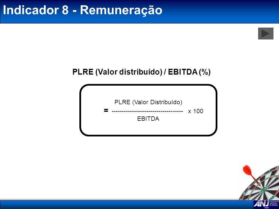 PLRE (Valor distribuído) / EBITDA (%)