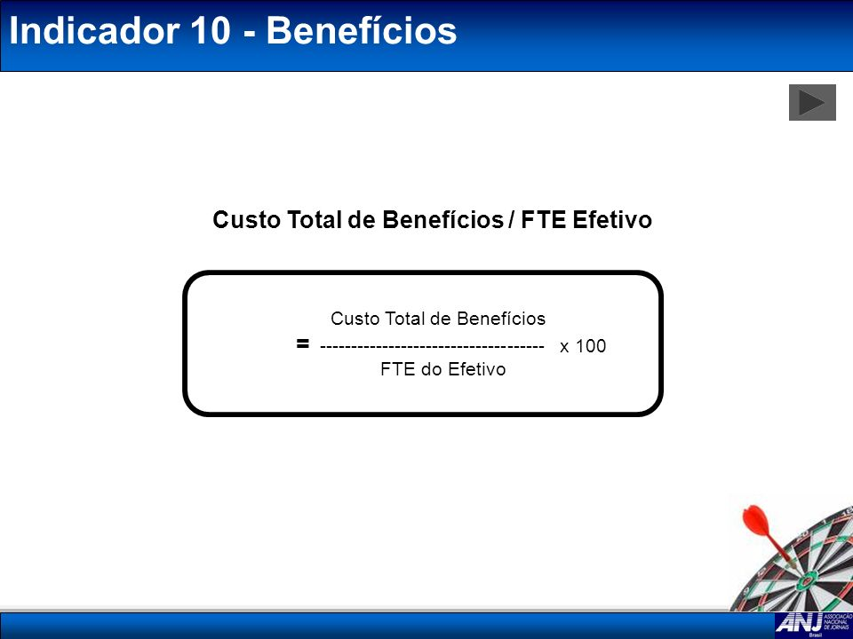 Custo Total de Benefícios / FTE Efetivo