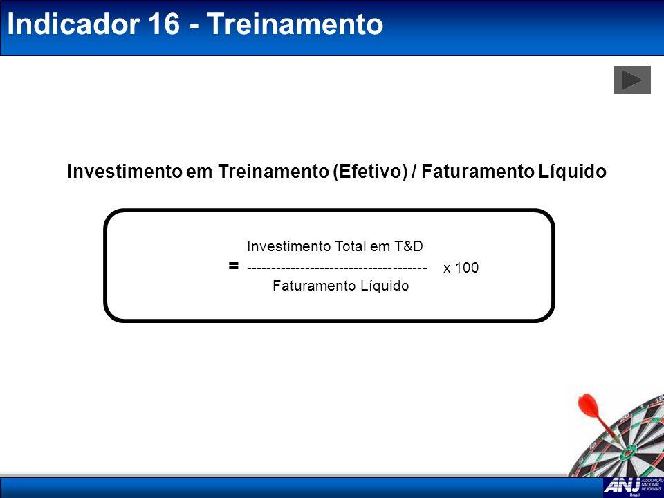 Investimento em Treinamento (Efetivo) / Faturamento Líquido