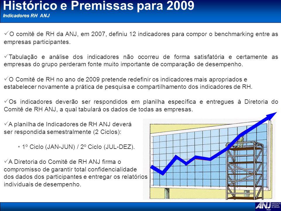 Histórico e Premissas para 2009