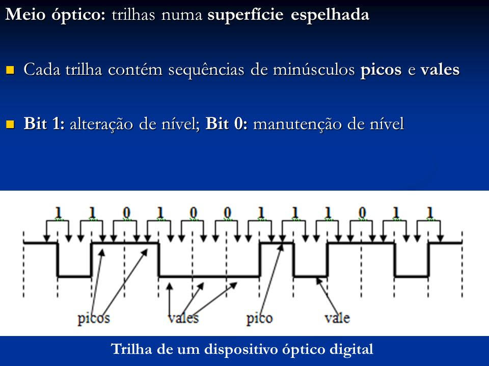 Meio óptico: trilhas numa superfície espelhada