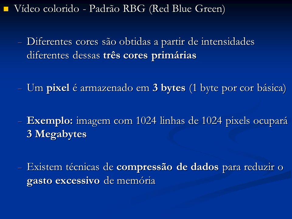 Vídeo colorido - Padrão RBG (Red Blue Green)