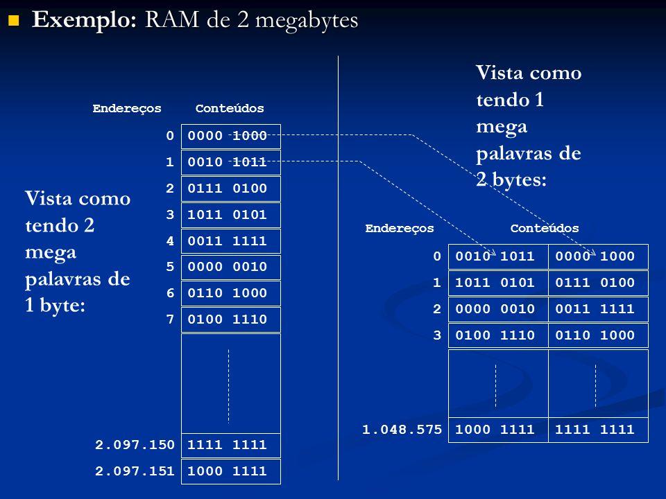 Exemplo: RAM de 2 megabytes