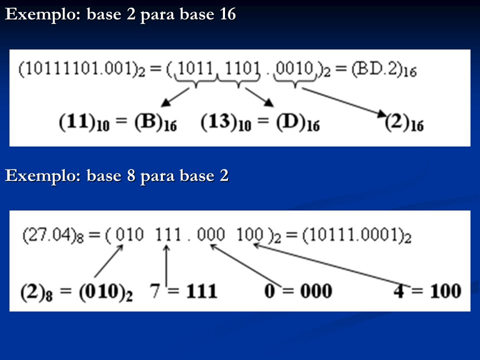 Exemplo: base 2 para base 16 Exemplo: base 8 para base 2