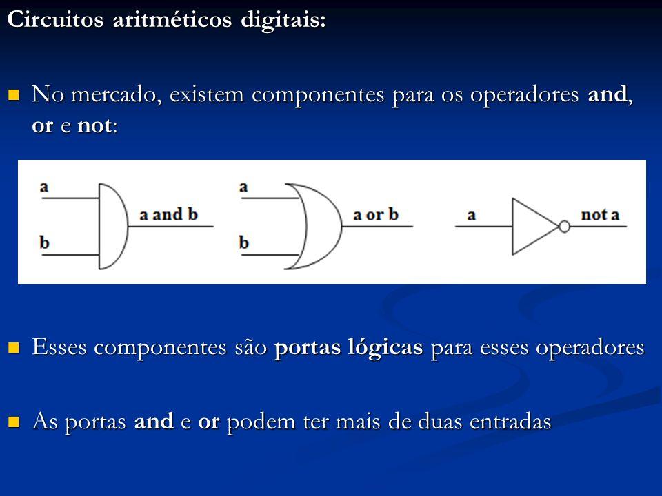 Circuitos aritméticos digitais: