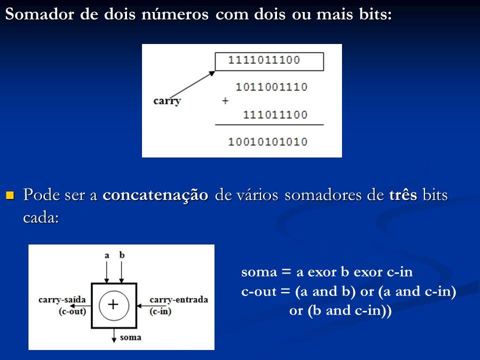 Somador de dois números com dois ou mais bits: