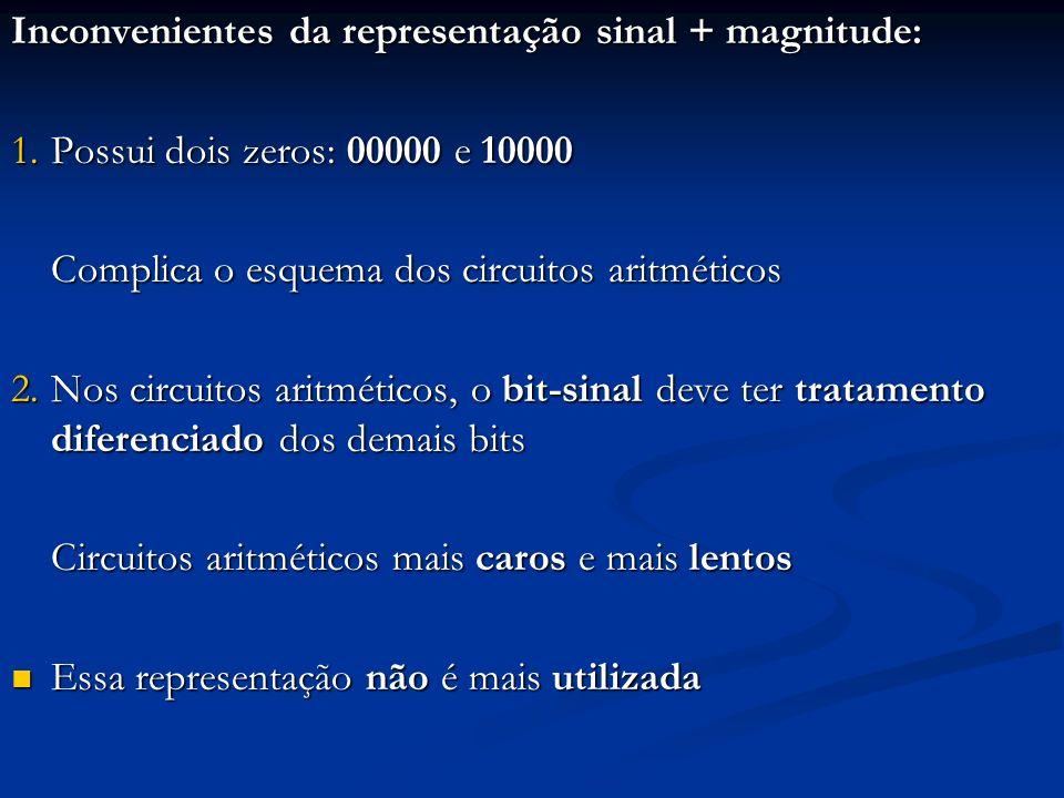 Inconvenientes da representação sinal + magnitude: