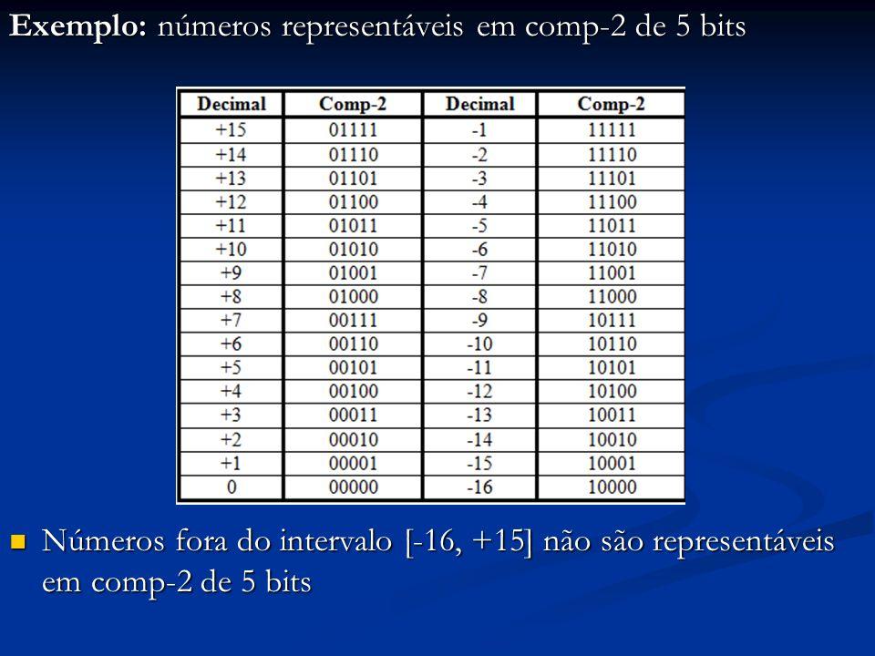 Exemplo: números representáveis em comp-2 de 5 bits