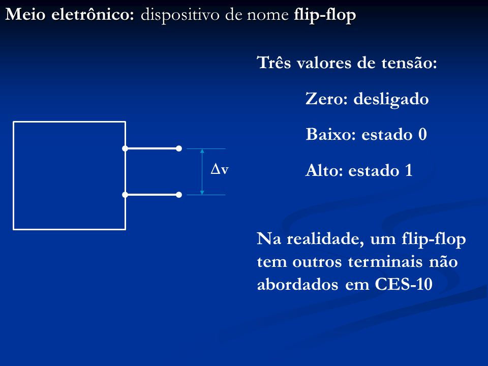 Meio eletrônico: dispositivo de nome flip-flop