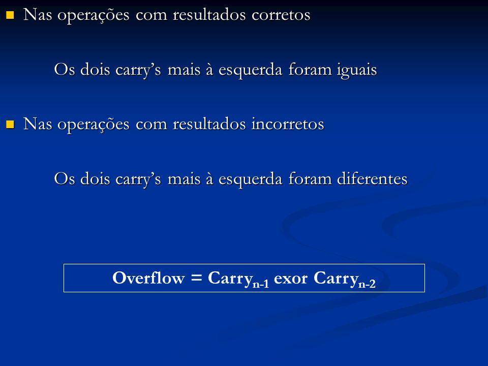 Overflow = Carryn-1 exor Carryn-2