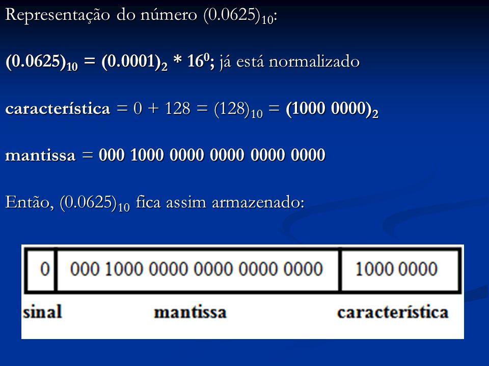 Representação do número (0. 0625)10: (0. 0625)10 = (0. 0001)2