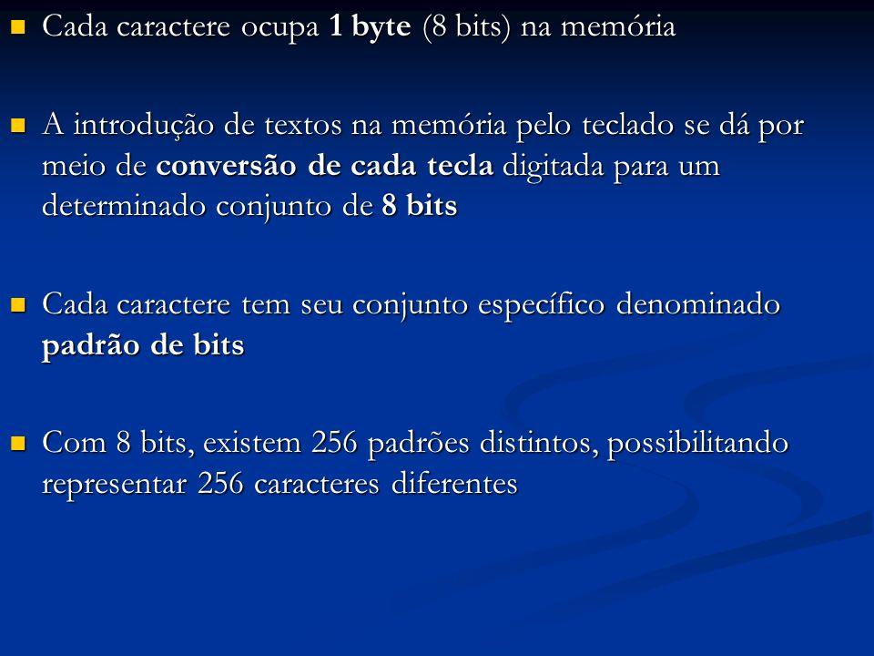 Cada caractere ocupa 1 byte (8 bits) na memória