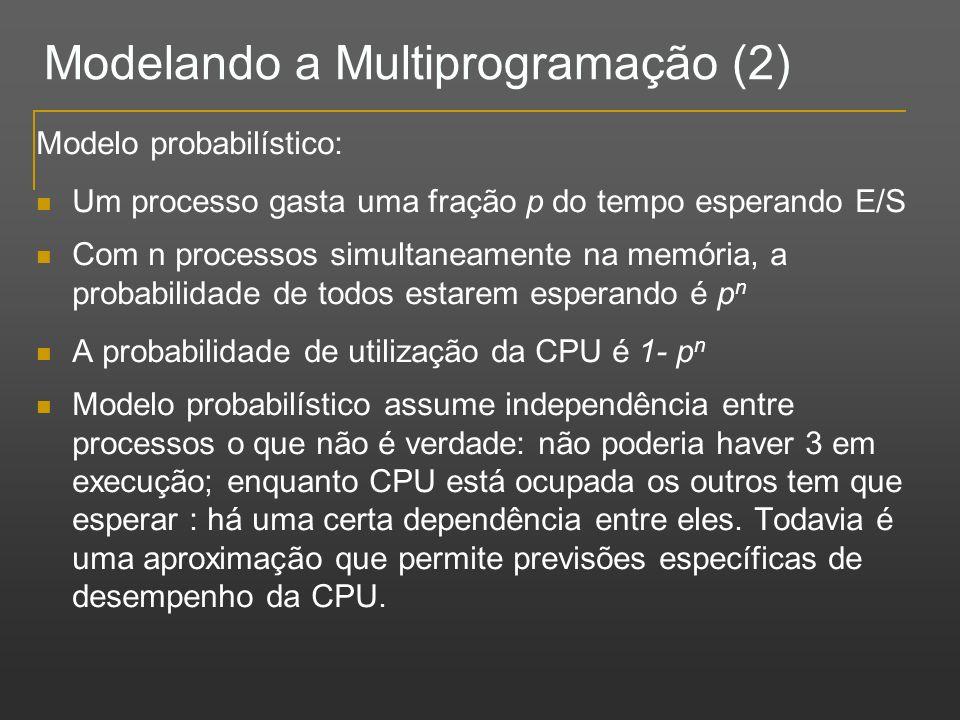 Modelando a Multiprogramação (2)