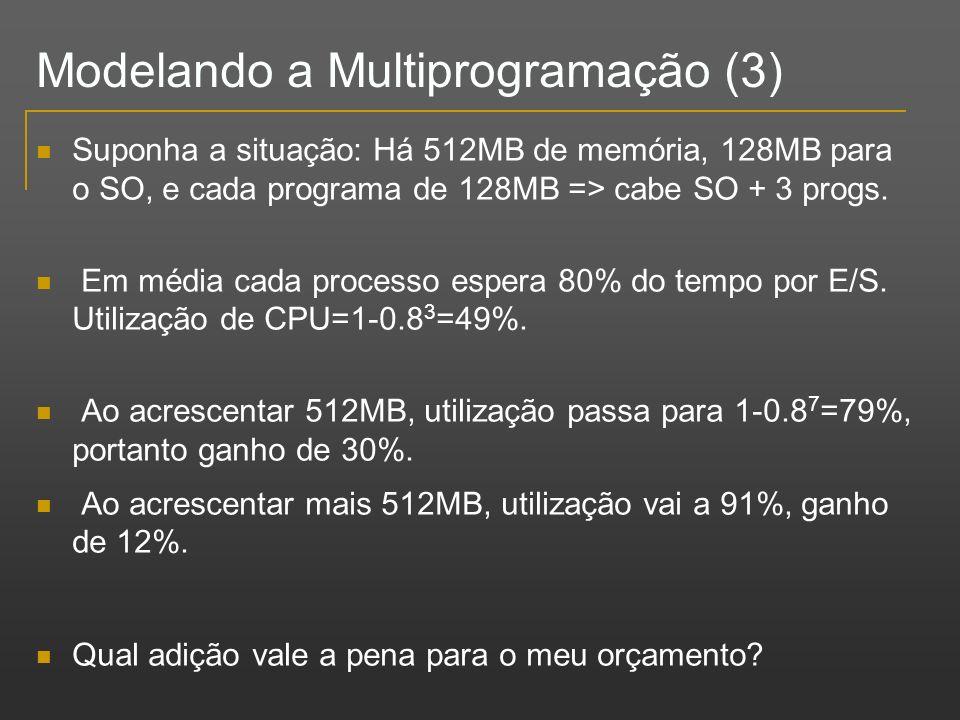 Modelando a Multiprogramação (3)