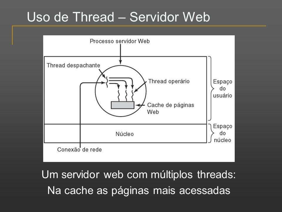 Uso de Thread – Servidor Web