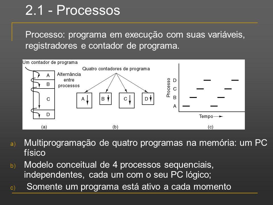 2.1 - Processos Processo: programa em execução com suas variáveis, registradores e contador de programa.