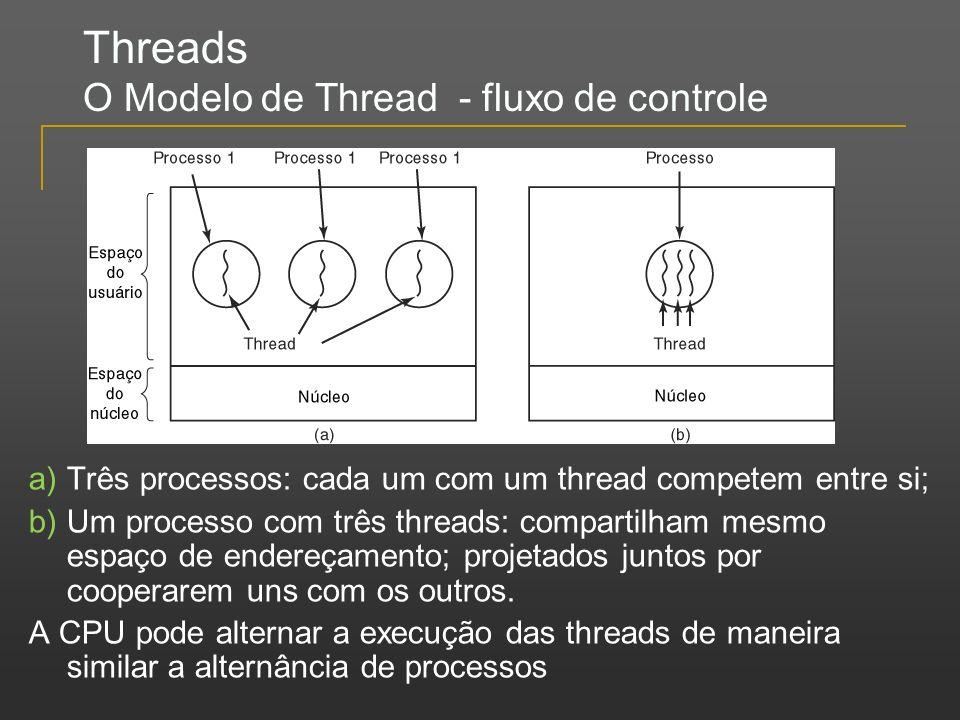 Threads O Modelo de Thread - fluxo de controle