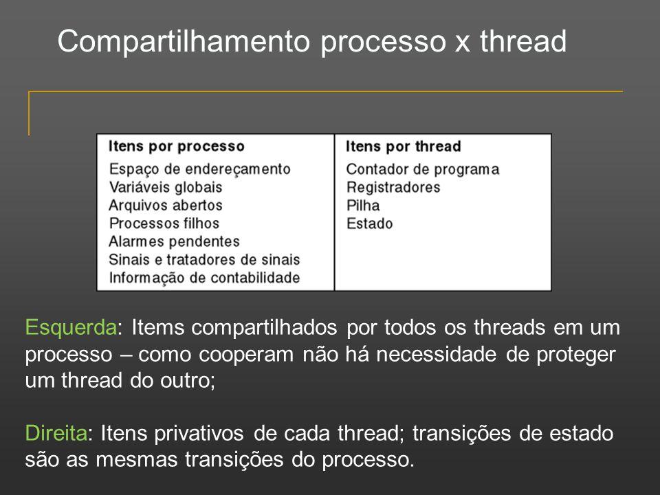 Compartilhamento processo x thread