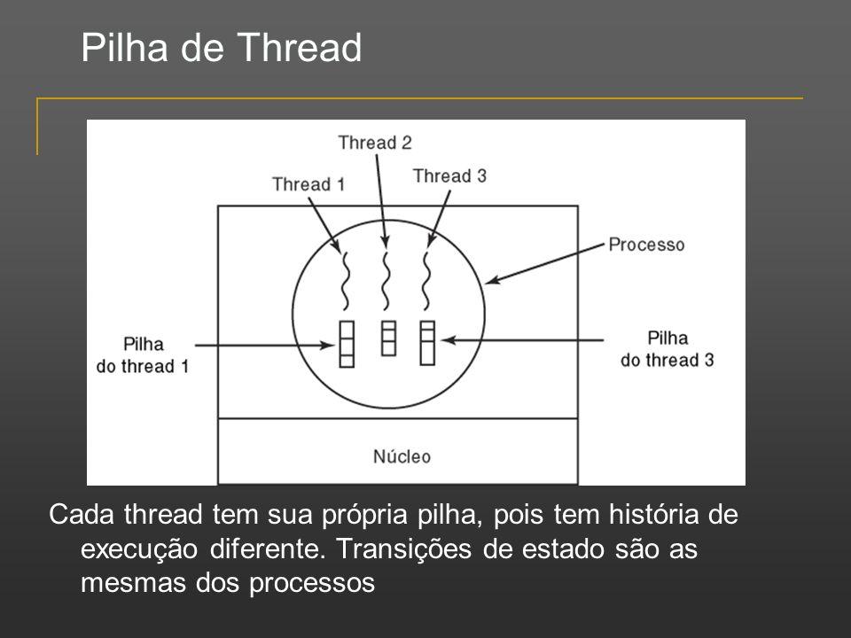 Pilha de Thread Cada thread tem sua própria pilha, pois tem história de execução diferente.