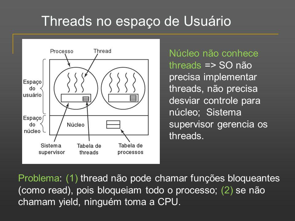 Threads no espaço de Usuário