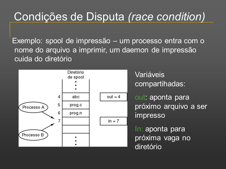 Condições de Disputa (race condition)