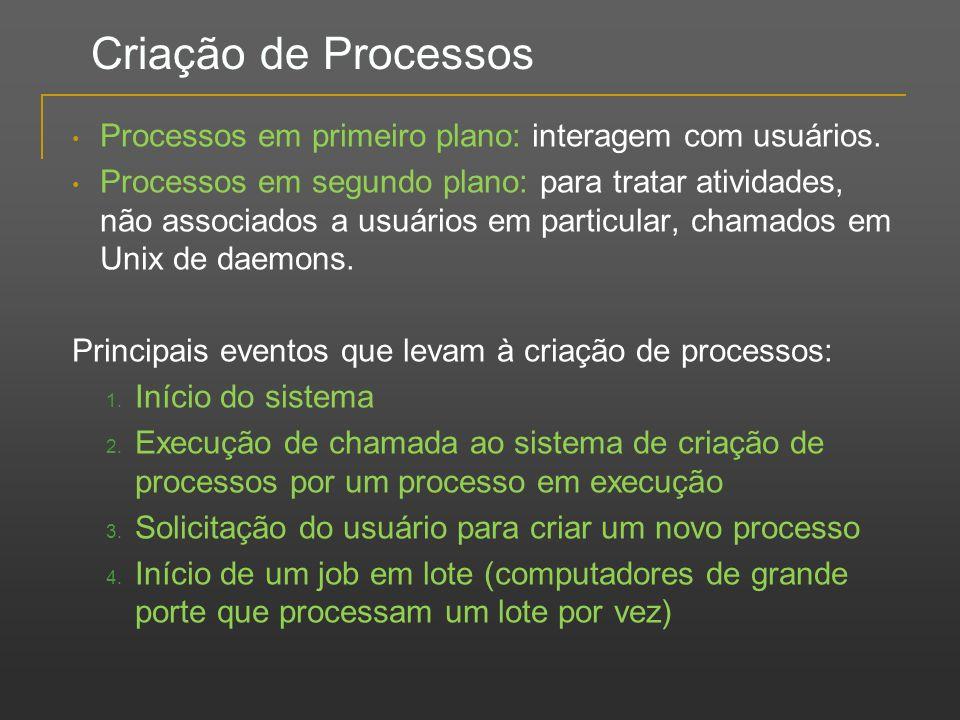 Criação de Processos Processos em primeiro plano: interagem com usuários.
