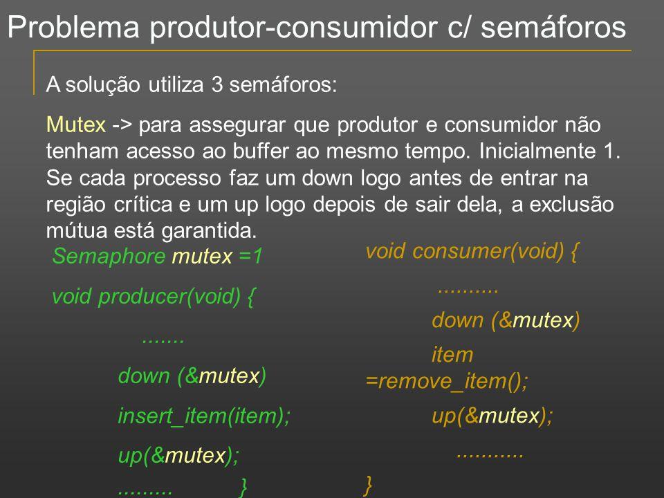 Problema produtor-consumidor c/ semáforos
