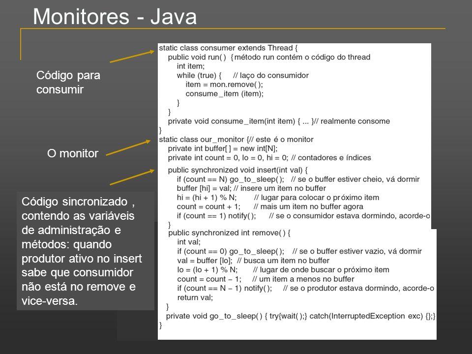 Monitores - Java Código para consumir O monitor