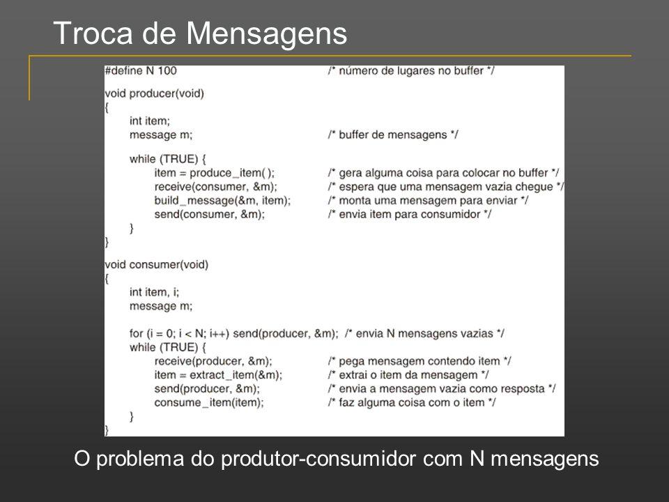O problema do produtor-consumidor com N mensagens